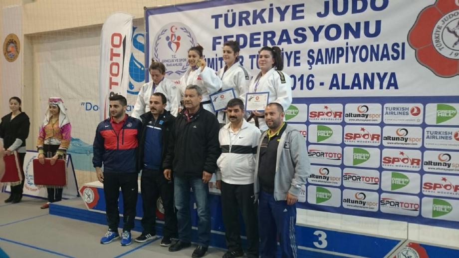 Sonuçlar - MAVİ HALİÇ Gençlik ve Spor Kulübü Derneği | Mavi Haliç